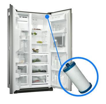 Filtre frigo puresource rg 100 wf1cb frigidaire 002644 for Cartouche pour frigo americain
